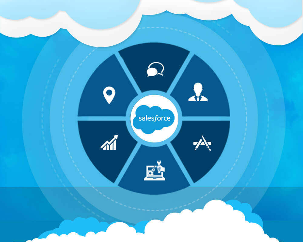 salesforce-support-services